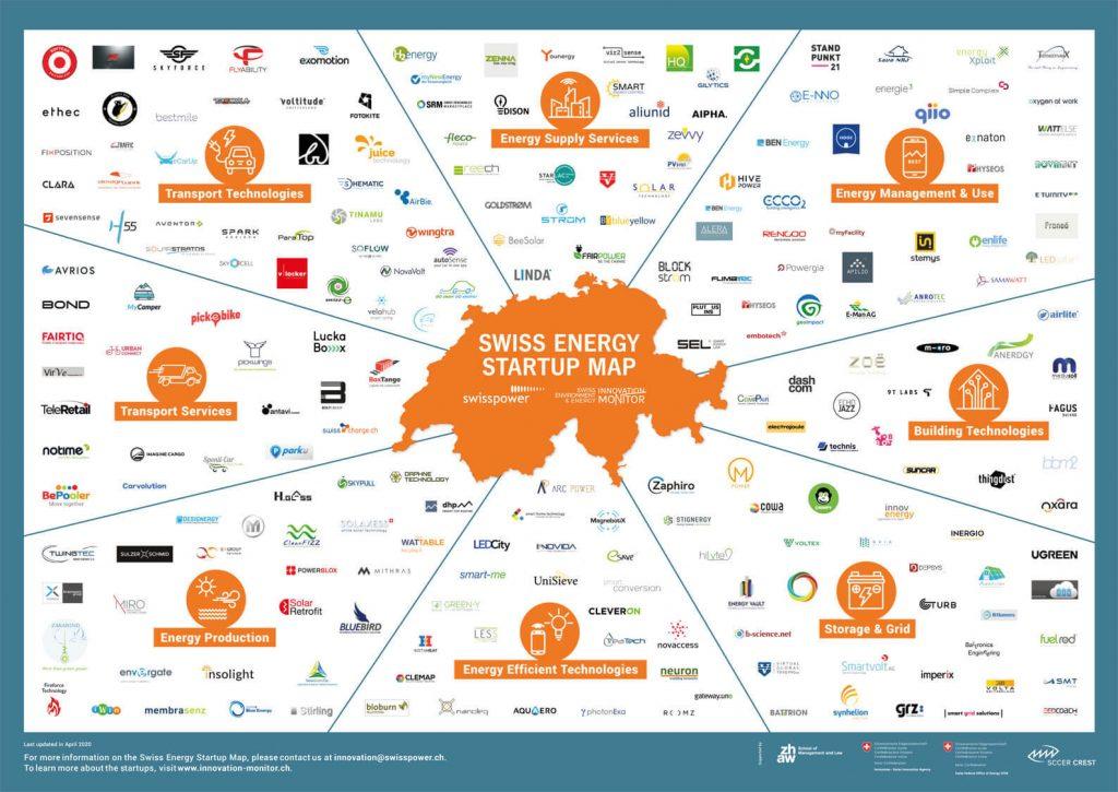 eturnity-ag-sur-la-carte-suisse-de-l-energie-en-2020