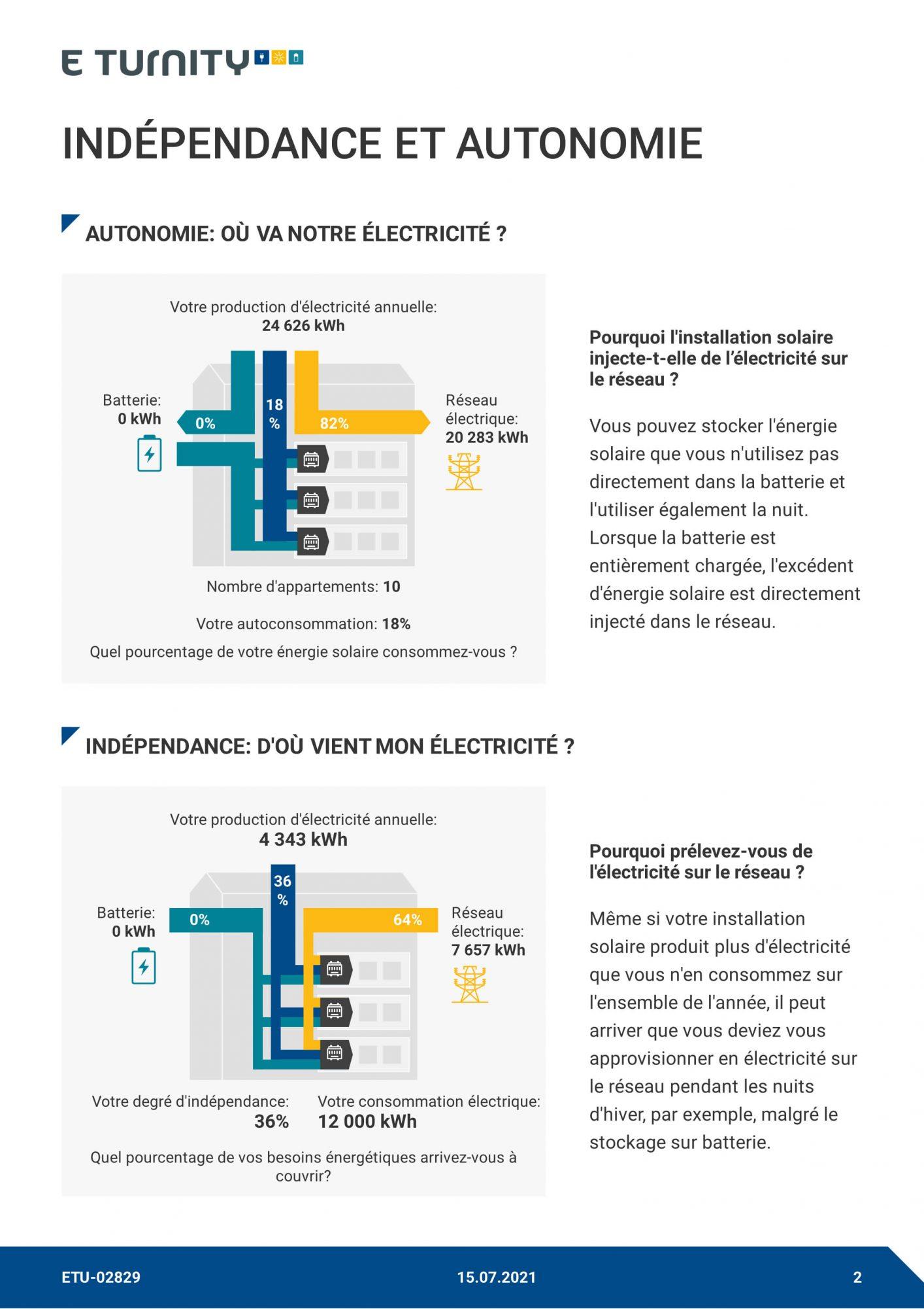 pdf-independance-et-autonomie