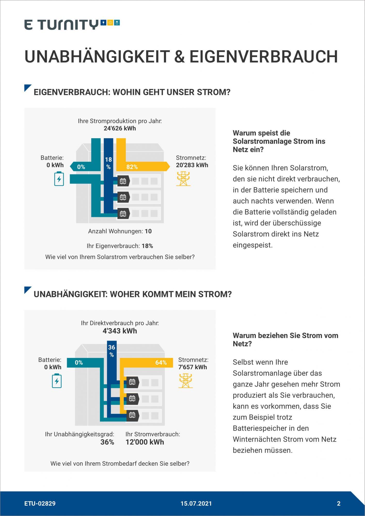 pdf-ansicht-seite-2-eigenverbrauch